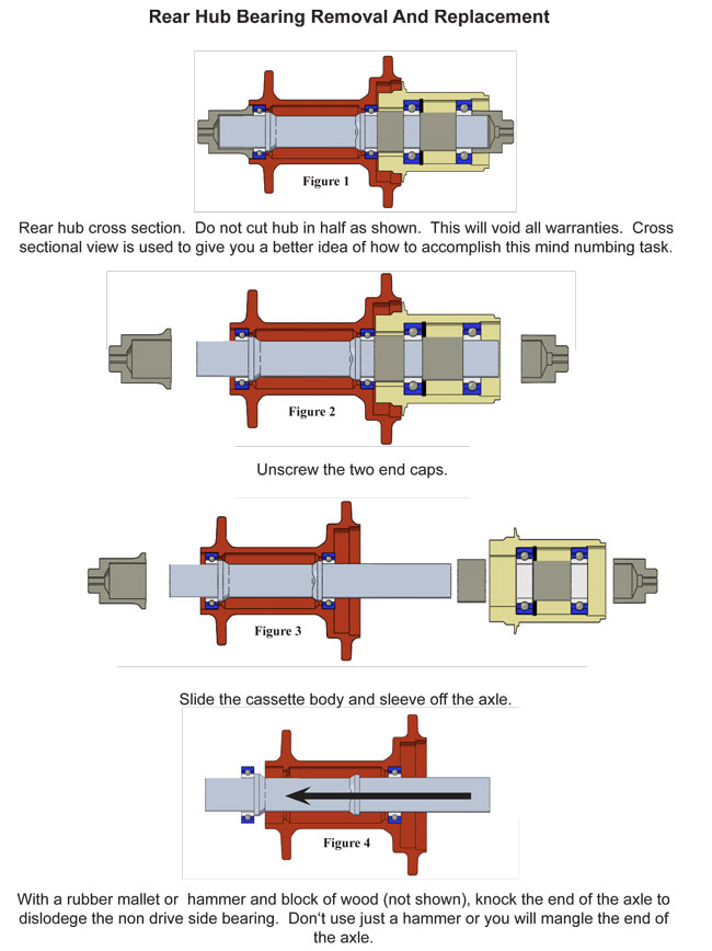 Rear-Hub-Bearing-disassembly-1.jpg