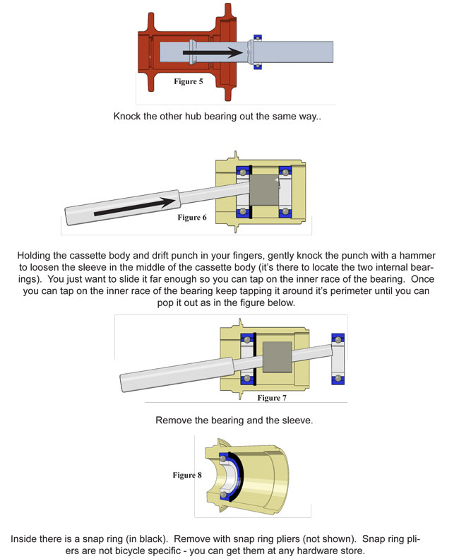 Rear-Hub-Bearing-disassembly-2.jpg